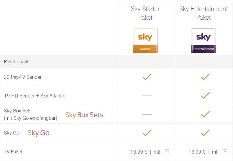 sky-entertain-pakete-angebote