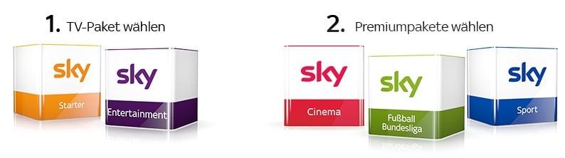 sky-pakete-auswahl