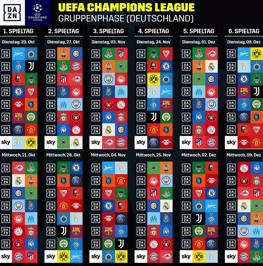 dazn-champions-league-live-aufteilung