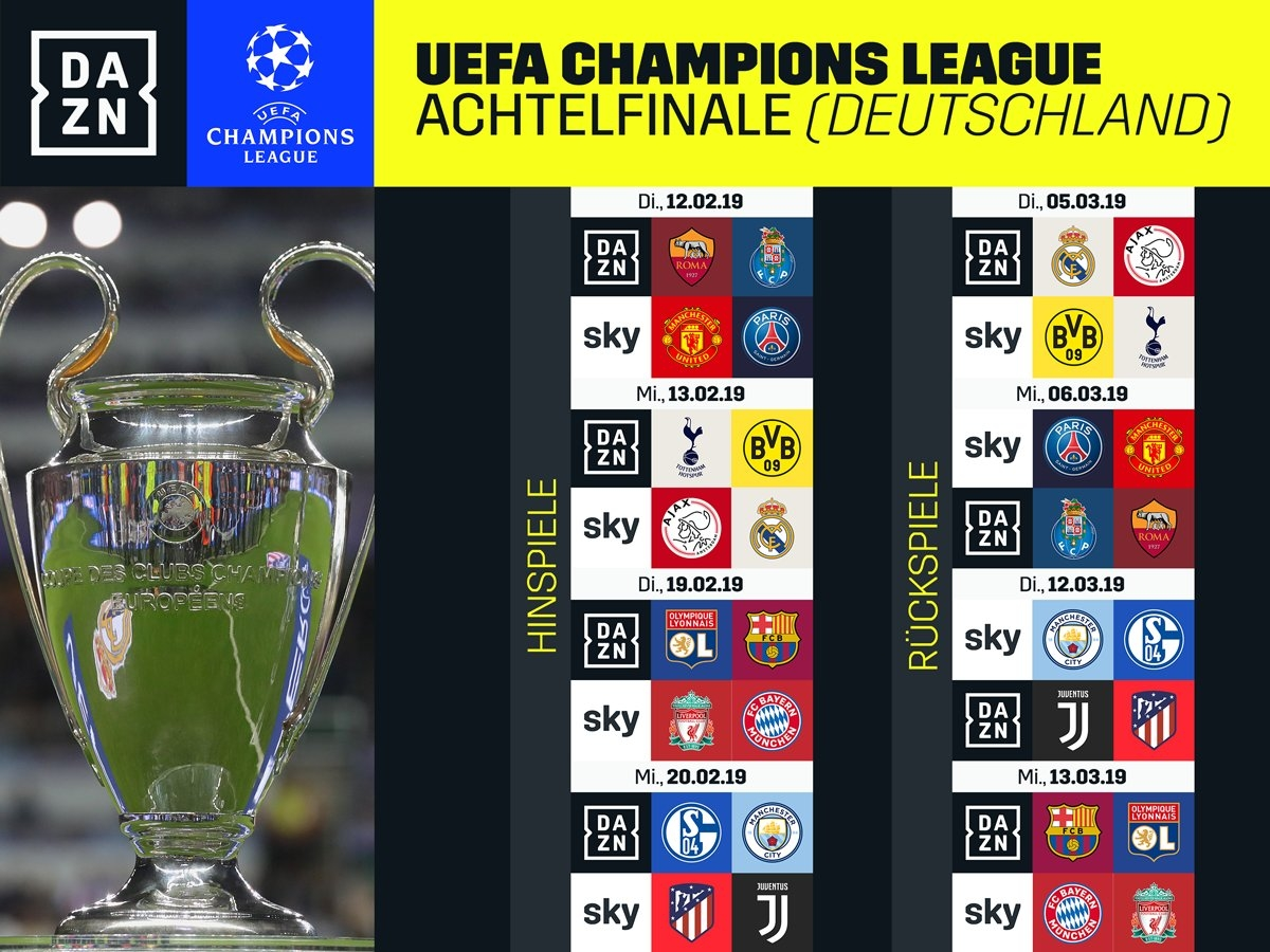Champions League Begegnungen