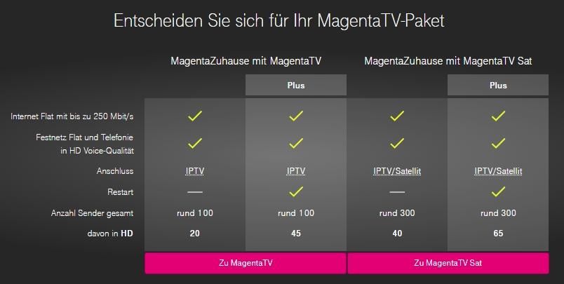 magenta-tv-angebote-funktionen