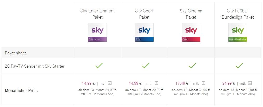 sky-pakete-magenta-tv