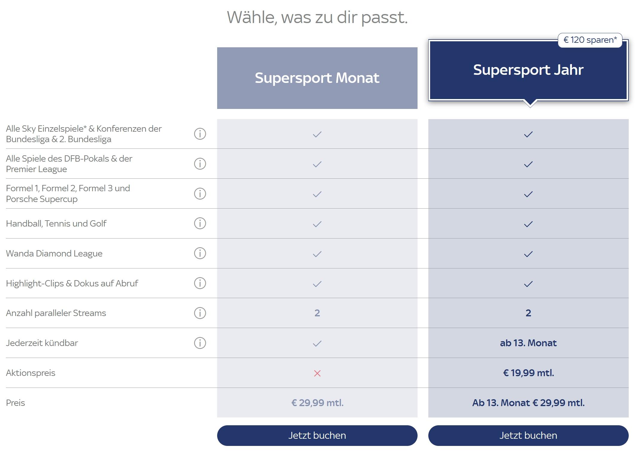 sky-supersport-ticket-angebot-juli-2021